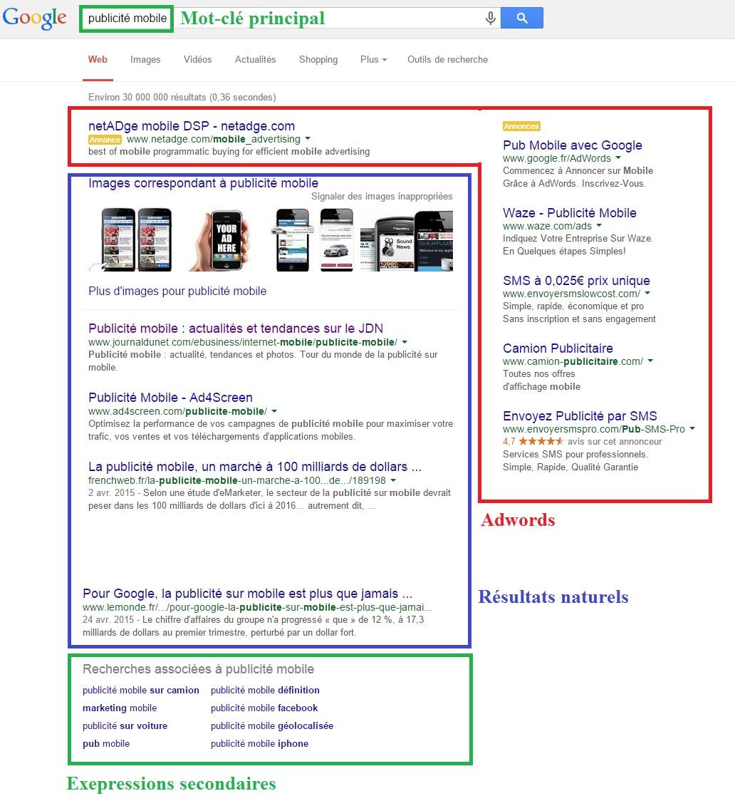 Comment trouver les expressions secondaires grâce à Google Search