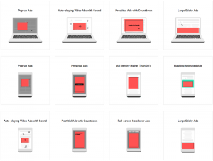 Examples of all the intrusive formats